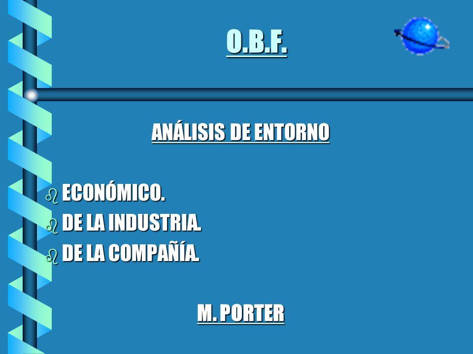 O.B.F. ANÁLISIS DE ENTORNO ECONÓMICO. DE LA INDUSTRIA. DE LA COMPAÑÍA.