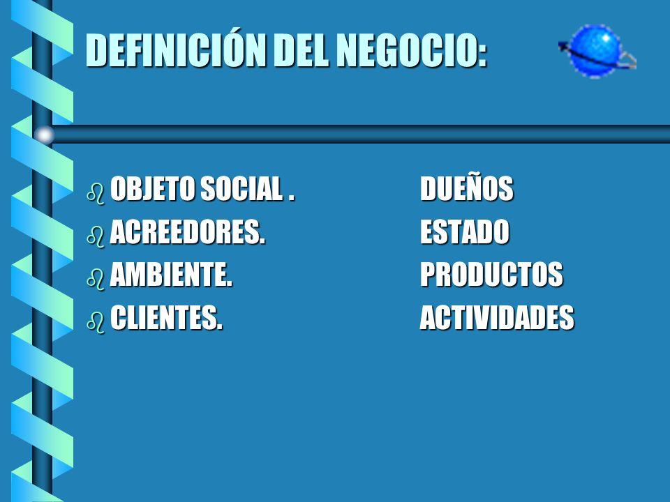 DEFINICIÓN DEL NEGOCIO: