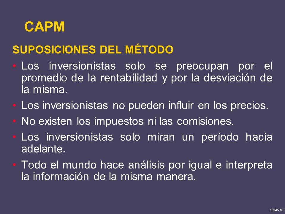 CAPM SUPOSICIONES DEL MÉTODO