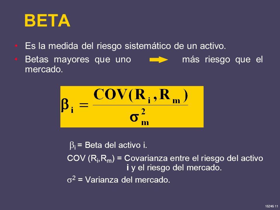 BETA Es la medida del riesgo sistemático de un activo.