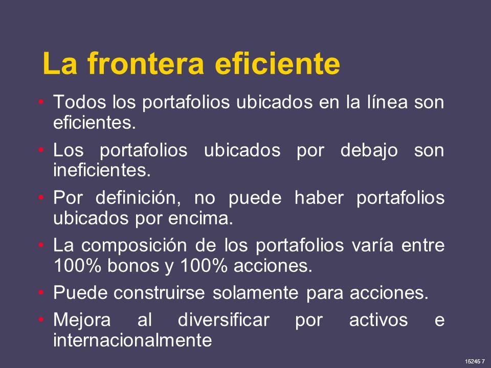 La frontera eficienteTodos los portafolios ubicados en la línea son eficientes. Los portafolios ubicados por debajo son ineficientes.