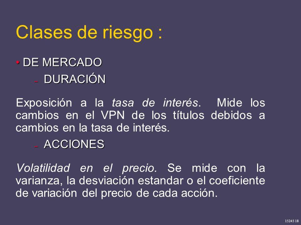 Clases de riesgo : DE MERCADO DURACIÓN