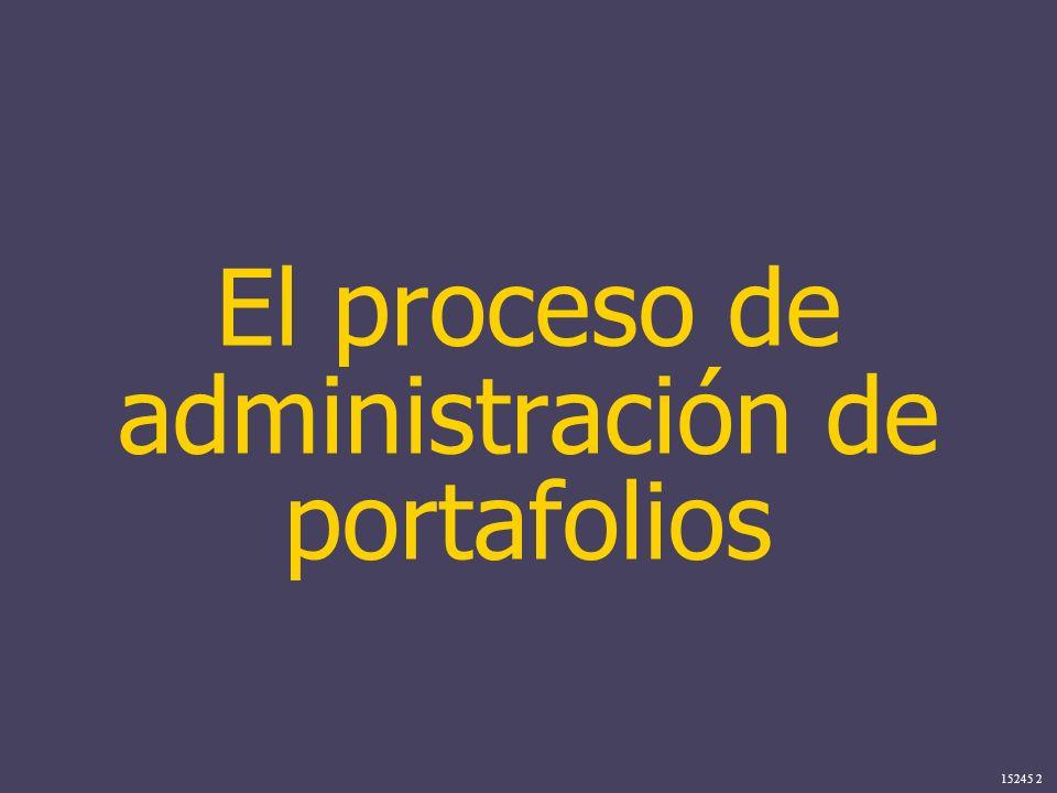 El proceso de administración de portafolios
