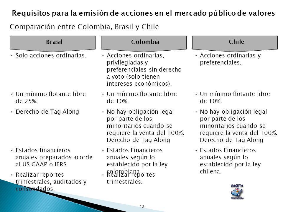 Brasil Colombia. Chile. Requisitos para la emisión de acciones en el mercado público de valores. Comparación entre Colombia, Brasil y Chile.
