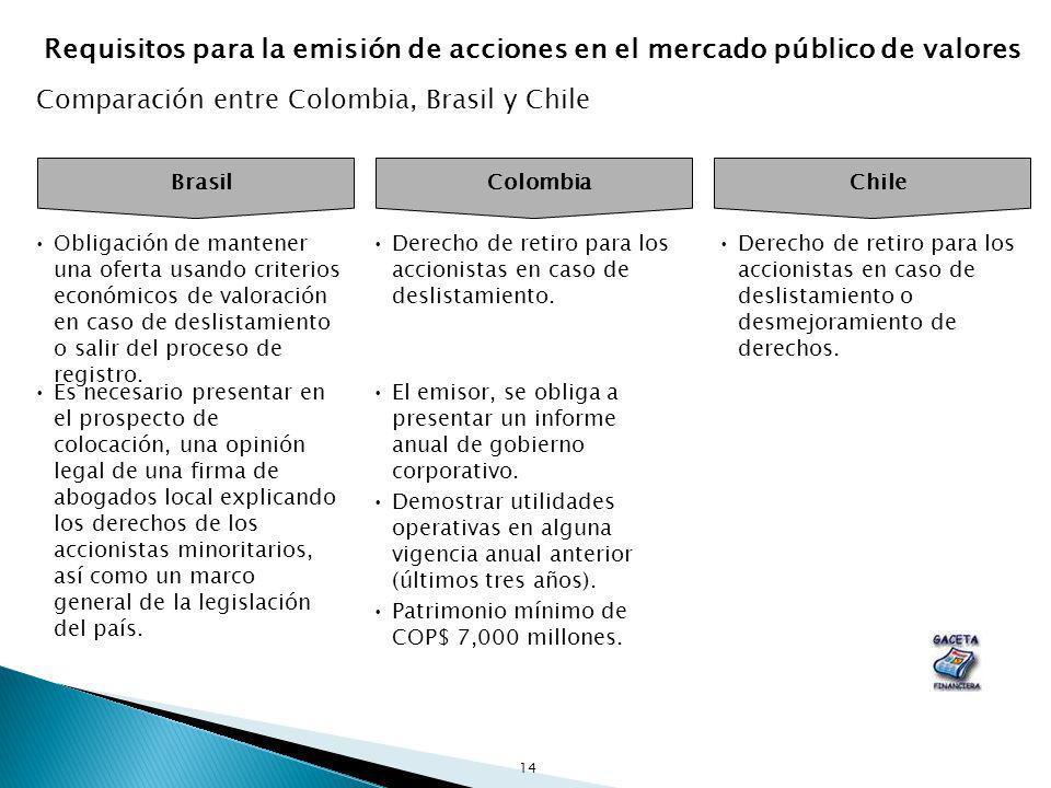 Requisitos para la emisión de acciones en el mercado público de valores