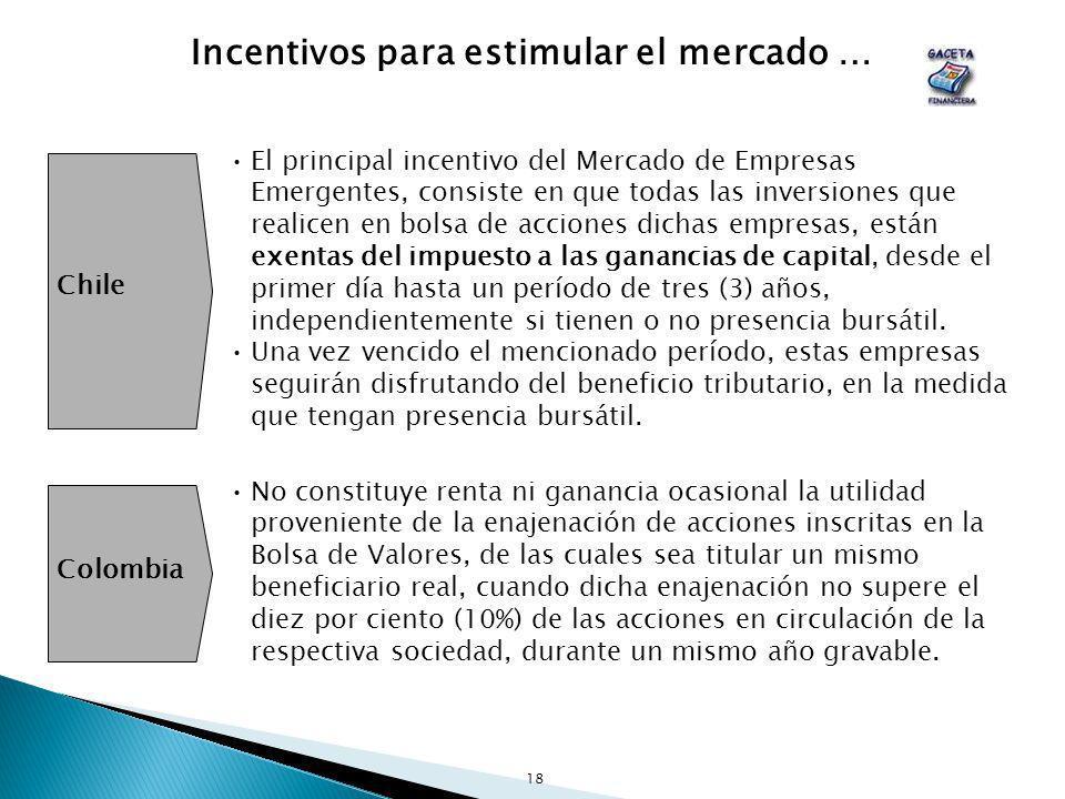 Incentivos para estimular el mercado …