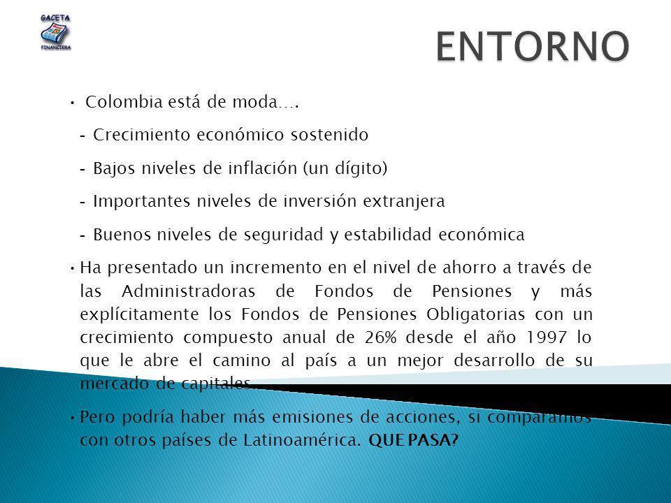 ENTORNO Colombia está de moda…. Crecimiento económico sostenido