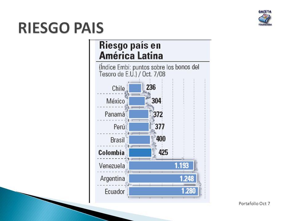 RIESGO PAIS Portafolio Oct 7