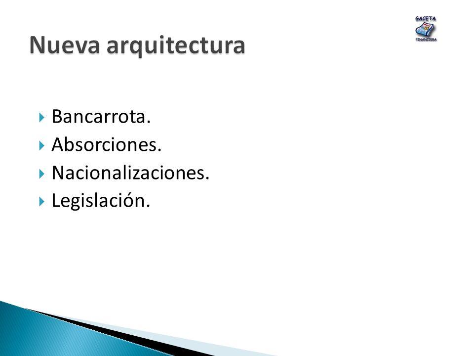 Nueva arquitectura Bancarrota. Absorciones. Nacionalizaciones.