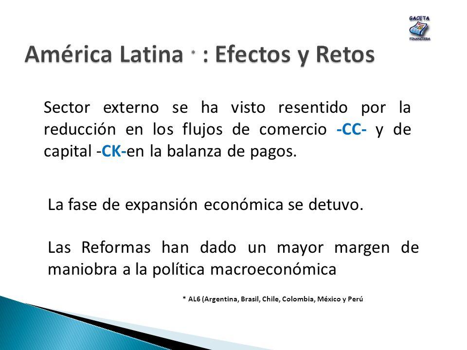 América Latina * : Efectos y Retos
