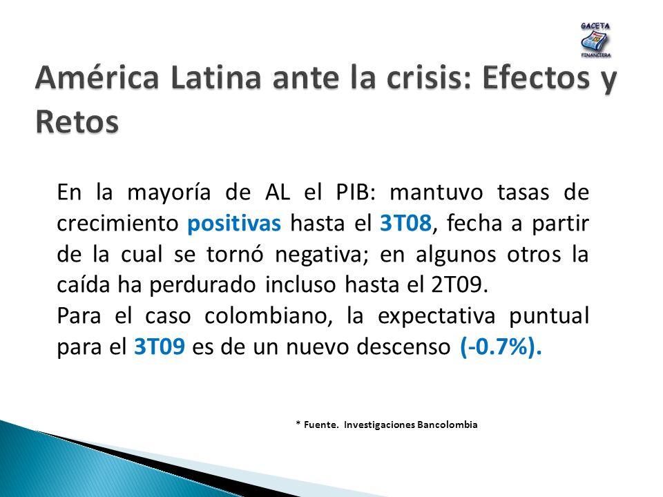 América Latina ante la crisis: Efectos y Retos