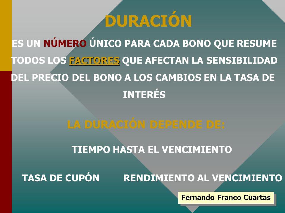 DURACIÓN LA DURACIÓN DEPENDE DE: