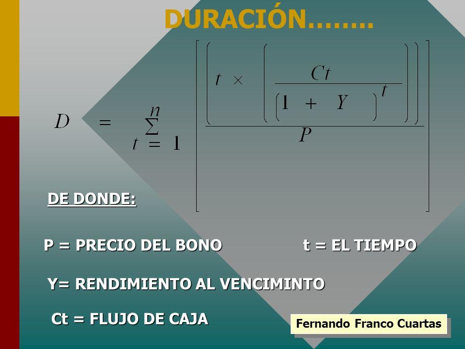Y= RENDIMIENTO AL VENCIMINTO Fernando Franco Cuartas