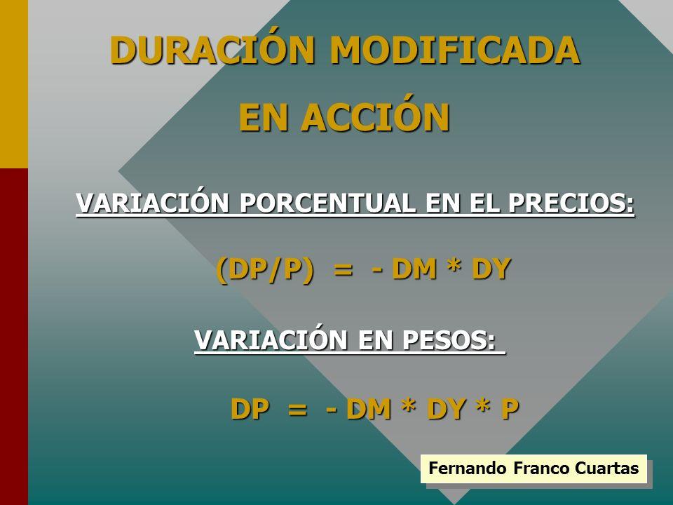 VARIACIÓN PORCENTUAL EN EL PRECIOS: Fernando Franco Cuartas
