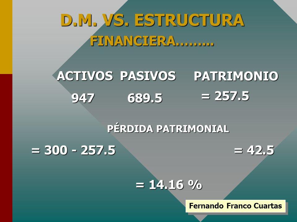 D.M. VS. ESTRUCTURA FINANCIERA……... Fernando Franco Cuartas