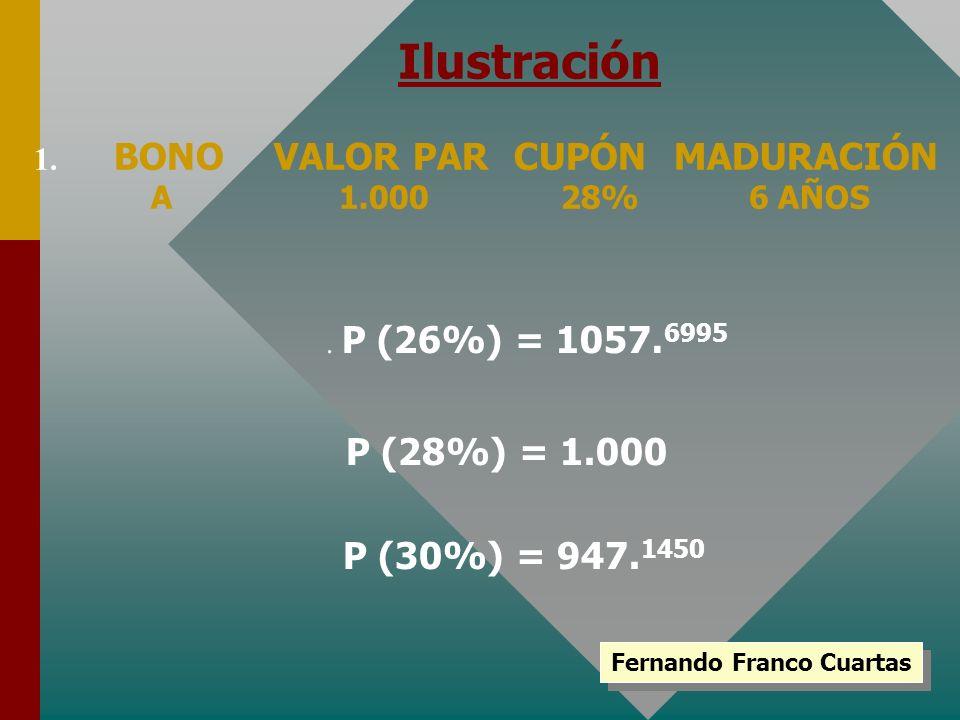 Fernando Franco Cuartas