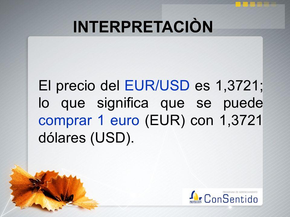 INTERPRETACIÒNEl precio del EUR/USD es 1,3721; lo que significa que se puede comprar 1 euro (EUR) con 1,3721 dólares (USD).