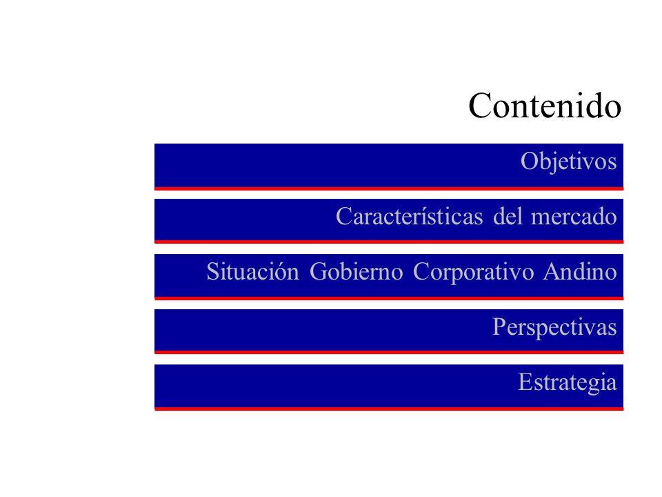 Contenido Objetivos Características del mercado