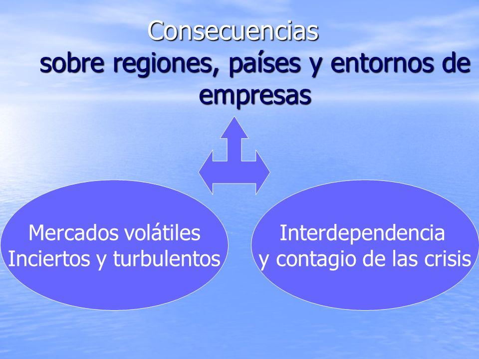 Consecuencias sobre regiones, países y entornos de empresas