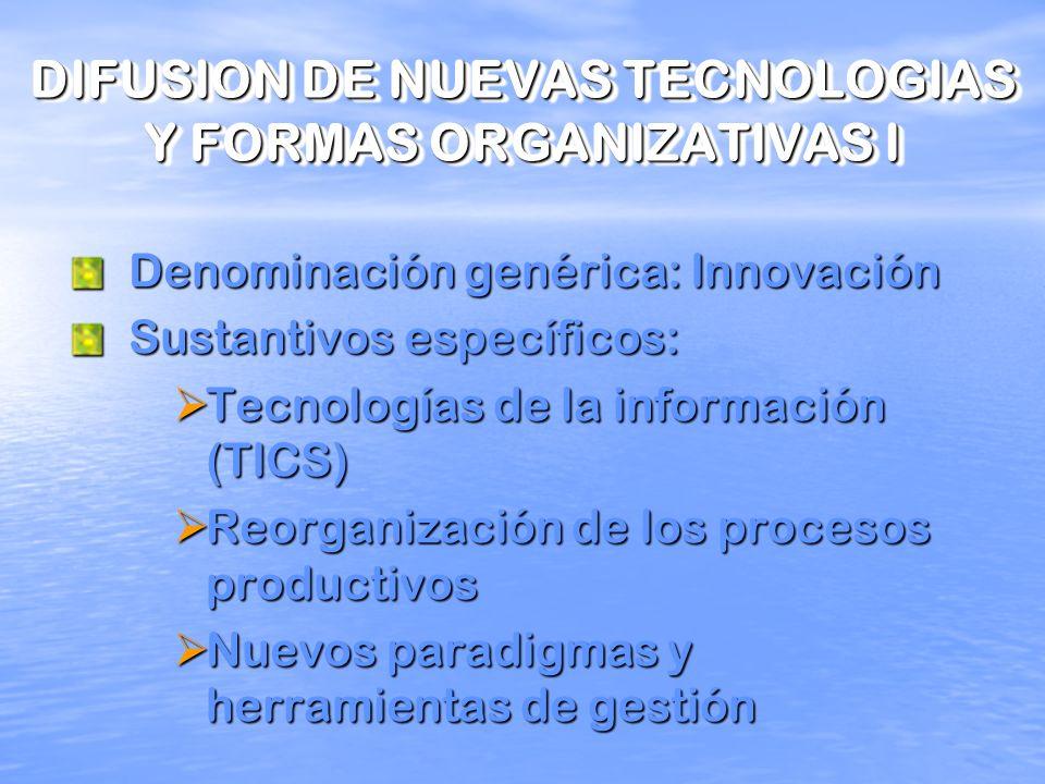 DIFUSION DE NUEVAS TECNOLOGIAS Y FORMAS ORGANIZATIVAS I