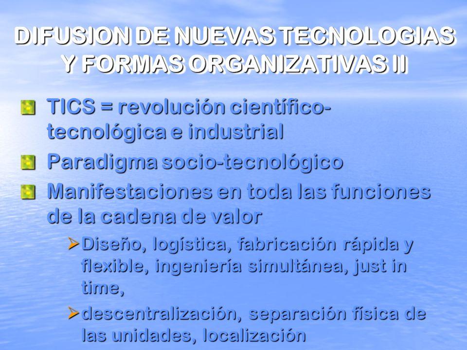 DIFUSION DE NUEVAS TECNOLOGIAS Y FORMAS ORGANIZATIVAS II