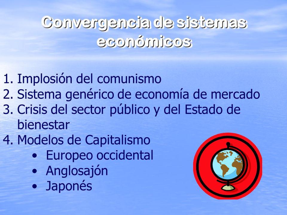 Convergencia de sistemas económicos