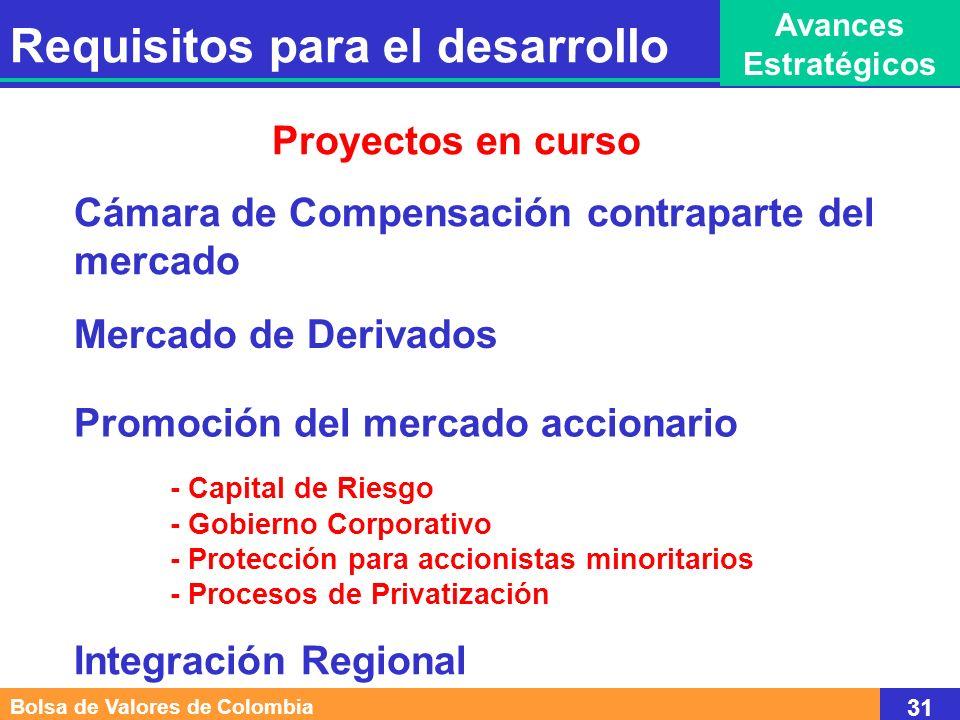 Requisitos para el desarrollo