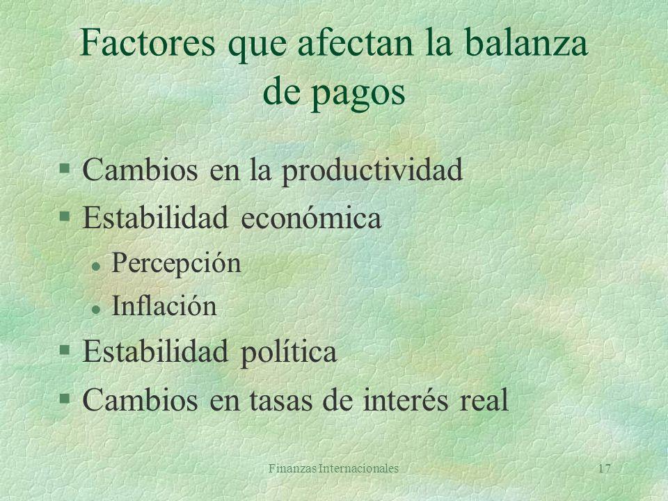 Factores que afectan la balanza de pagos
