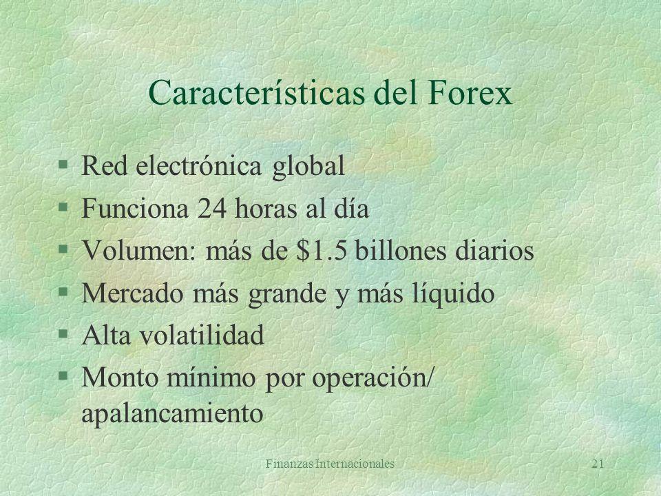 Características del Forex