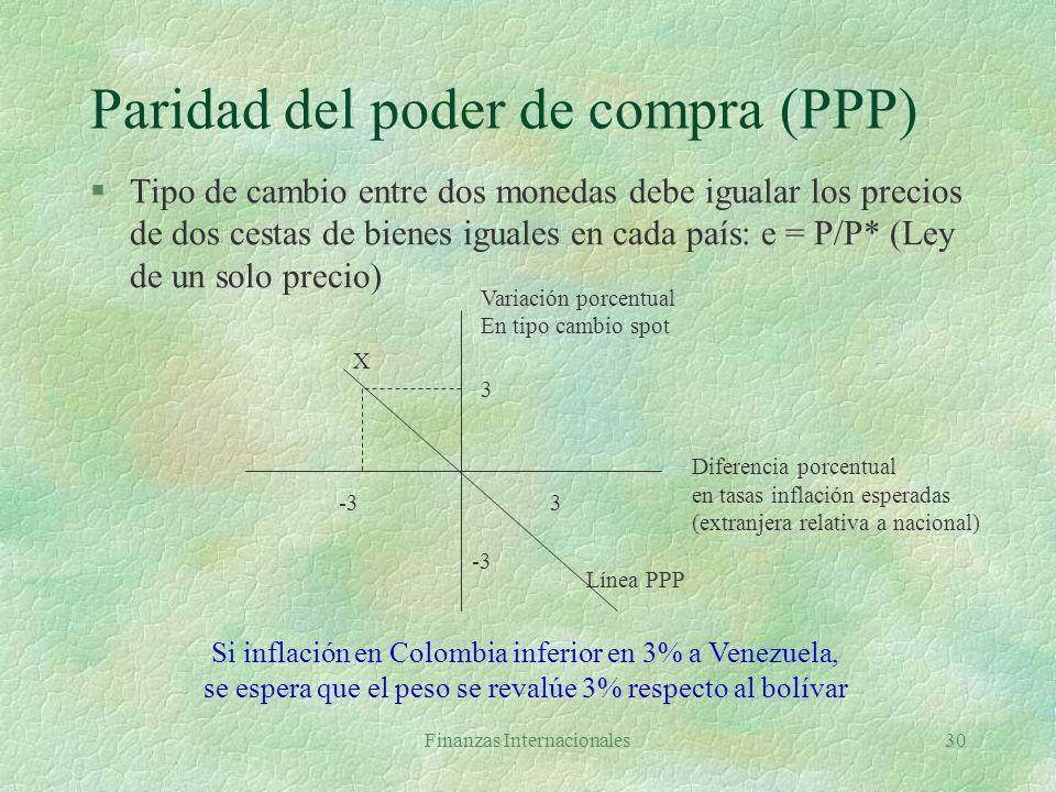 Paridad del poder de compra (PPP)