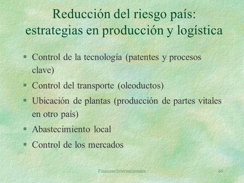 Reducción del riesgo país: estrategias en producción y logística