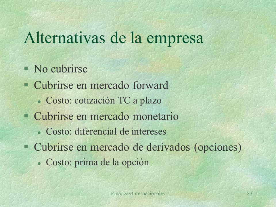 Alternativas de la empresa