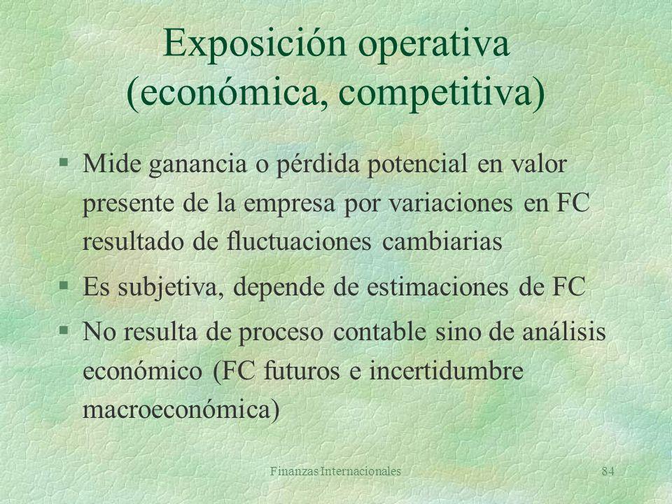 Exposición operativa (económica, competitiva)