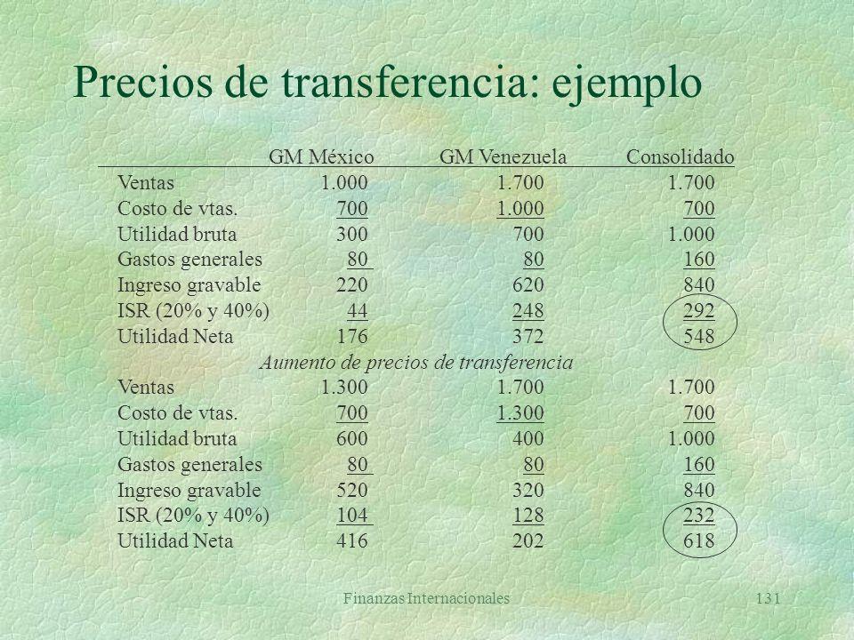 Precios de transferencia: ejemplo