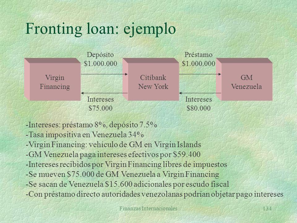 Fronting loan: ejemplo