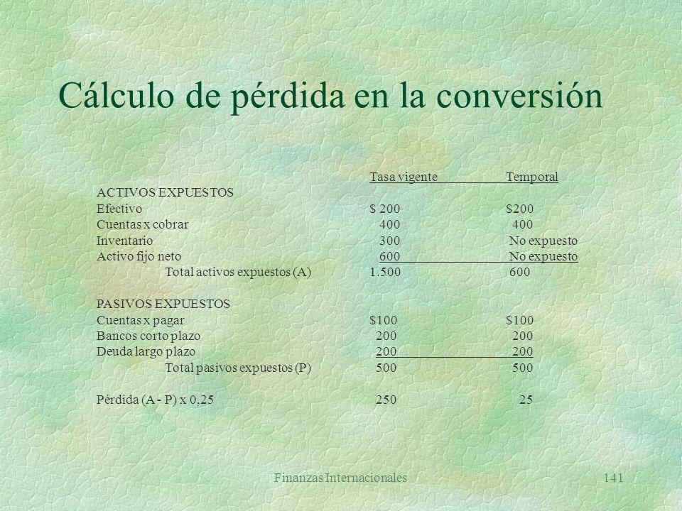 Cálculo de pérdida en la conversión