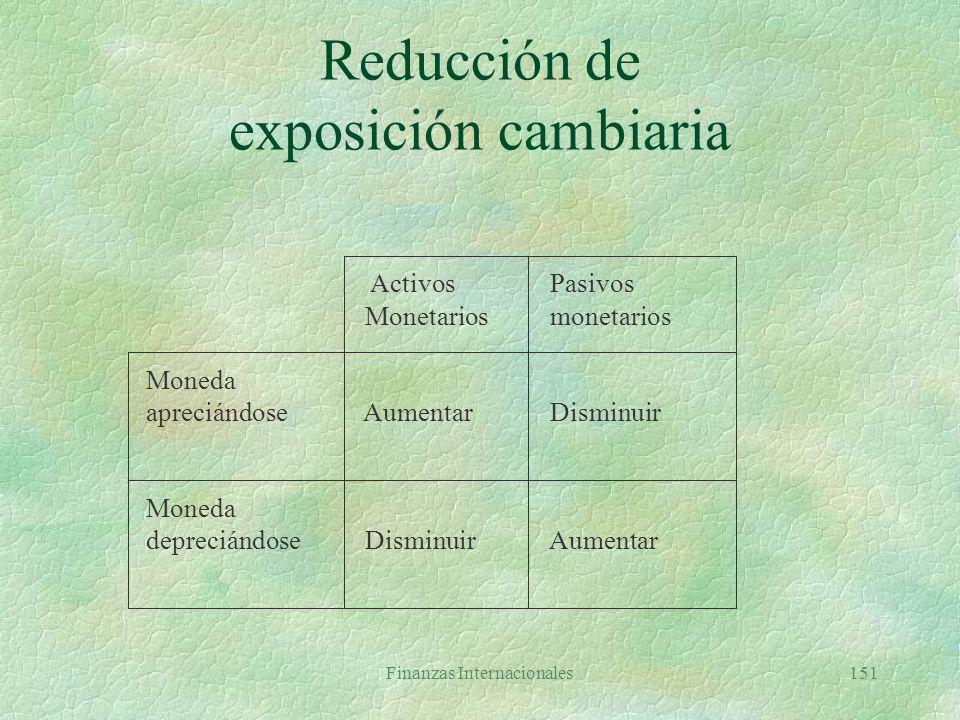 Reducción de exposición cambiaria