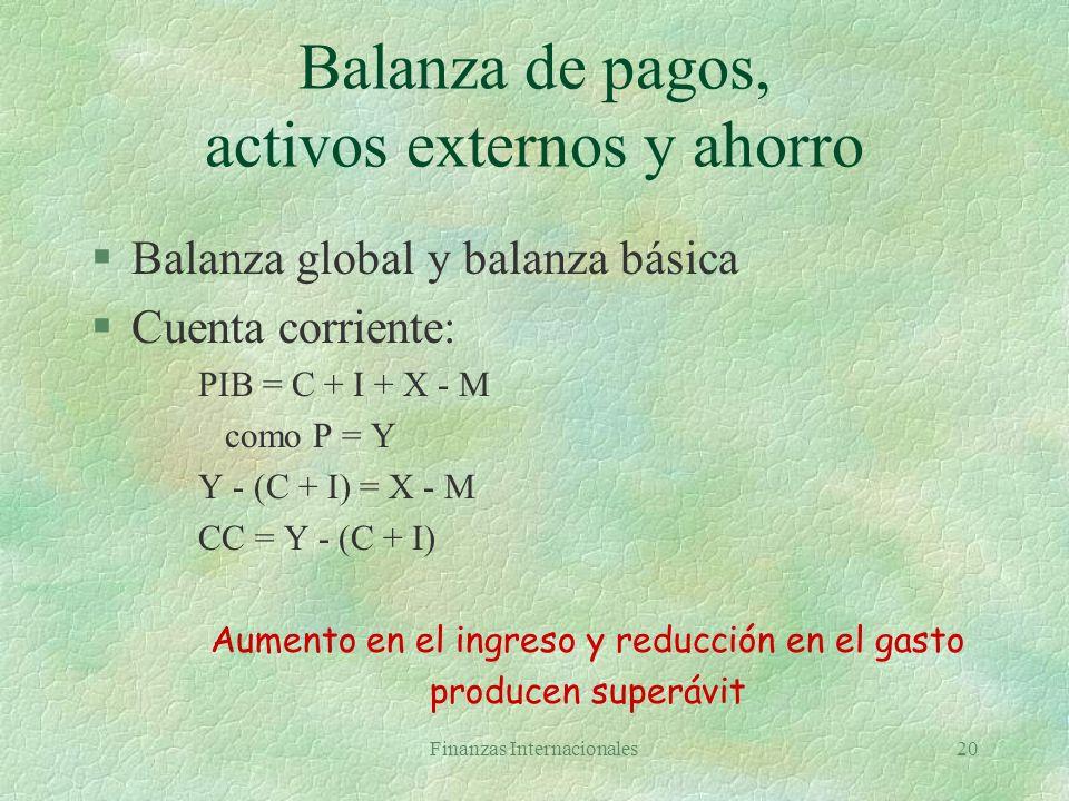 Balanza de pagos, activos externos y ahorro