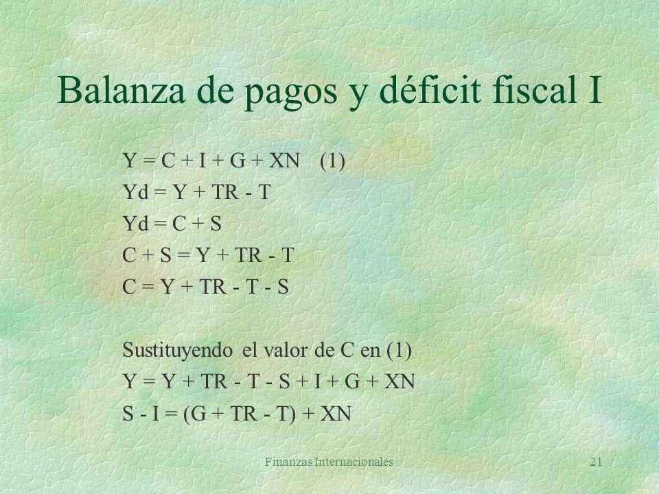 Balanza de pagos y déficit fiscal I