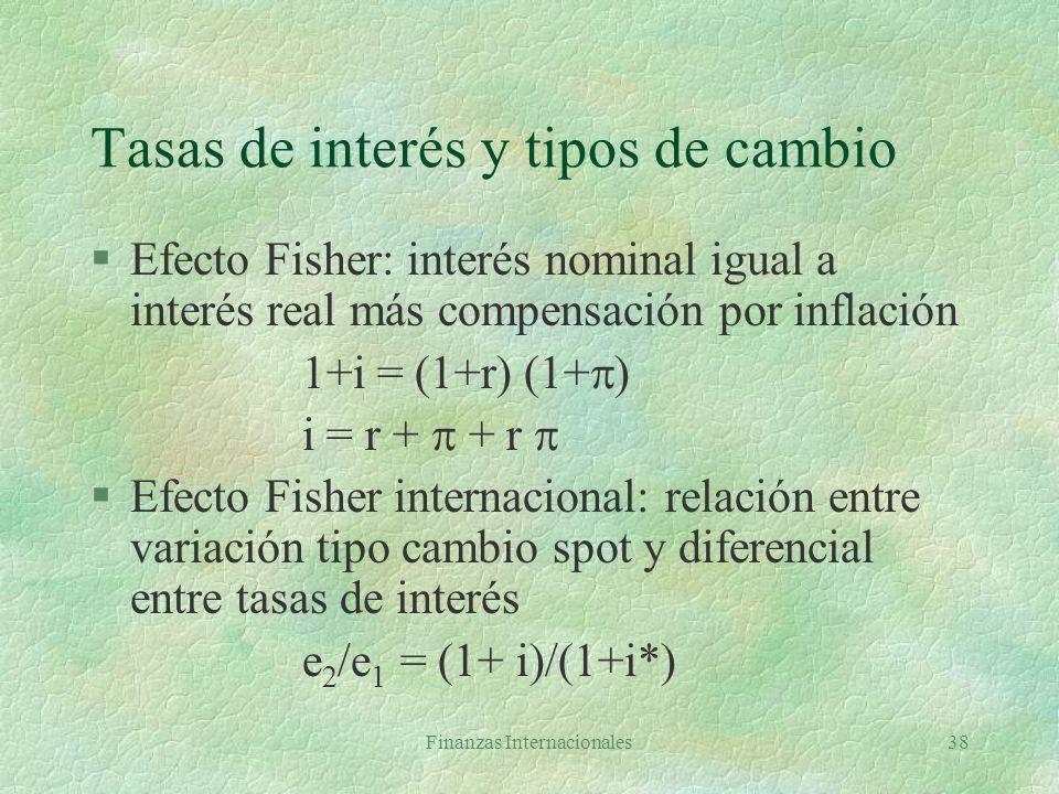 Tasas de interés y tipos de cambio