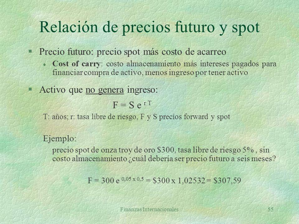 Relación de precios futuro y spot