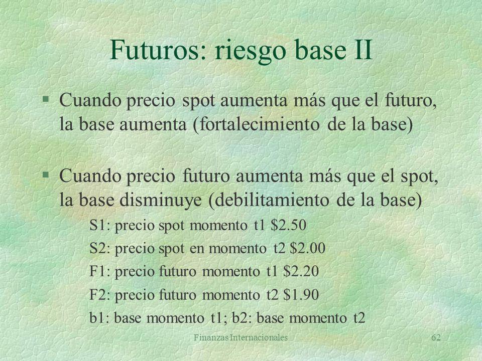 Futuros: riesgo base II
