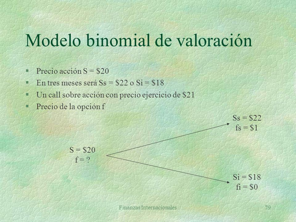 Modelo binomial de valoración