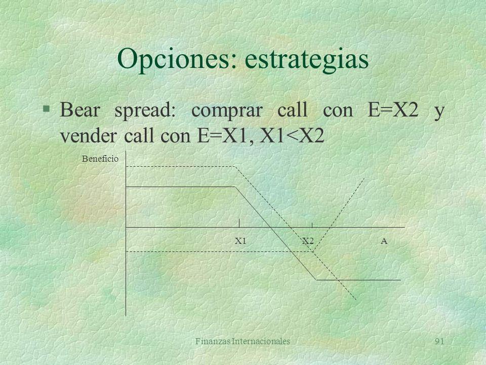 Opciones: estrategias