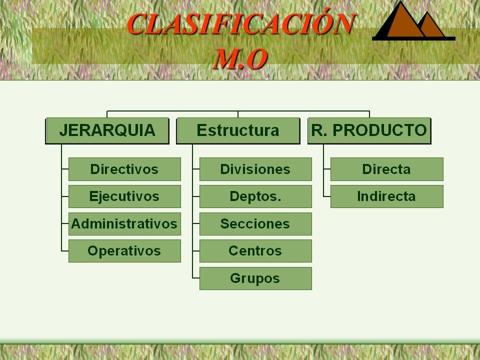 CLASIFICACIÓN M.O