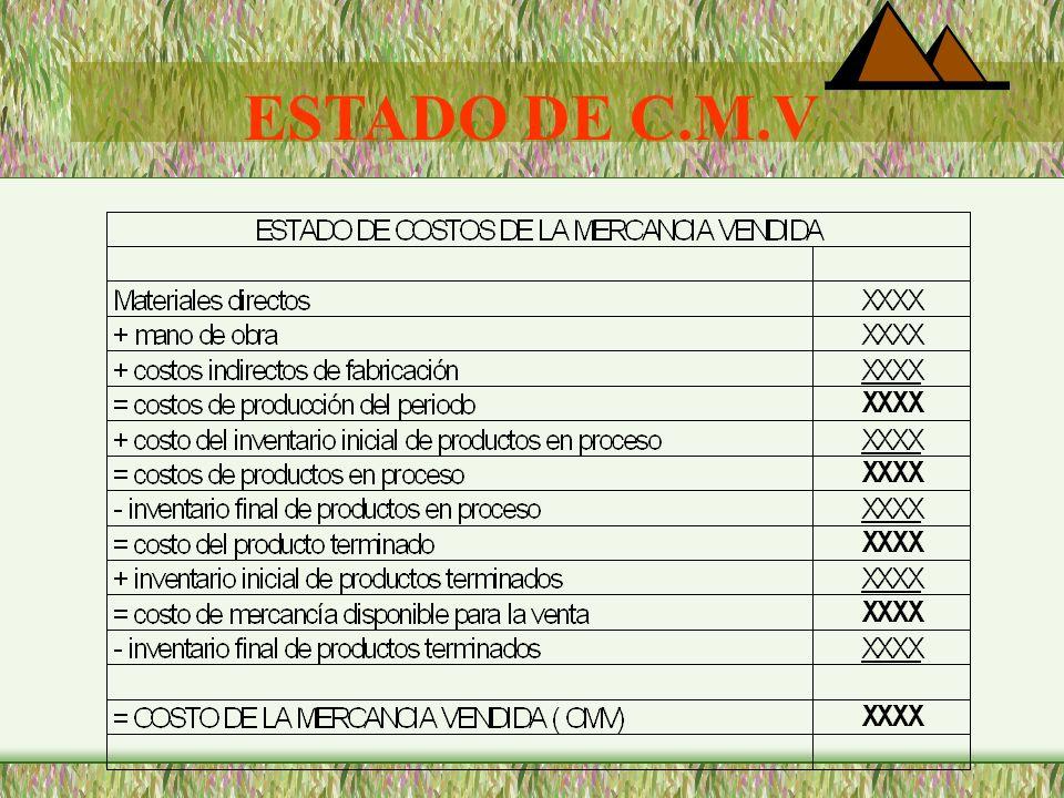 ESTADO DE C.M.V