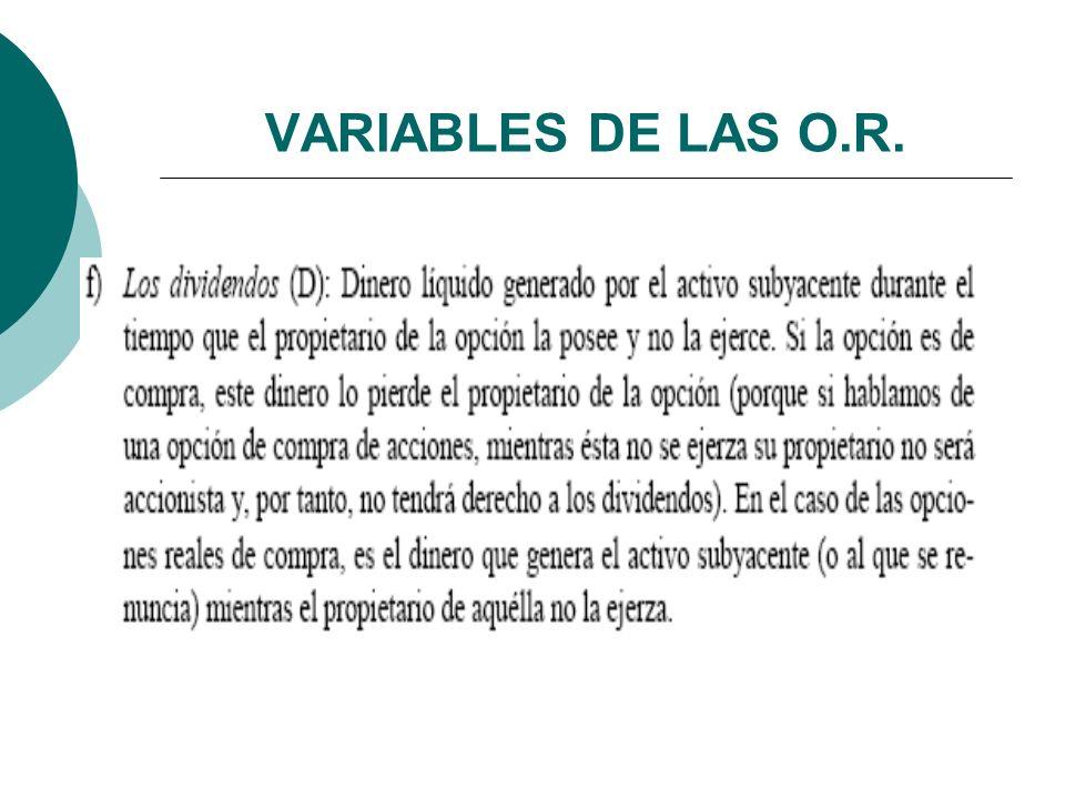 VARIABLES DE LAS O.R.