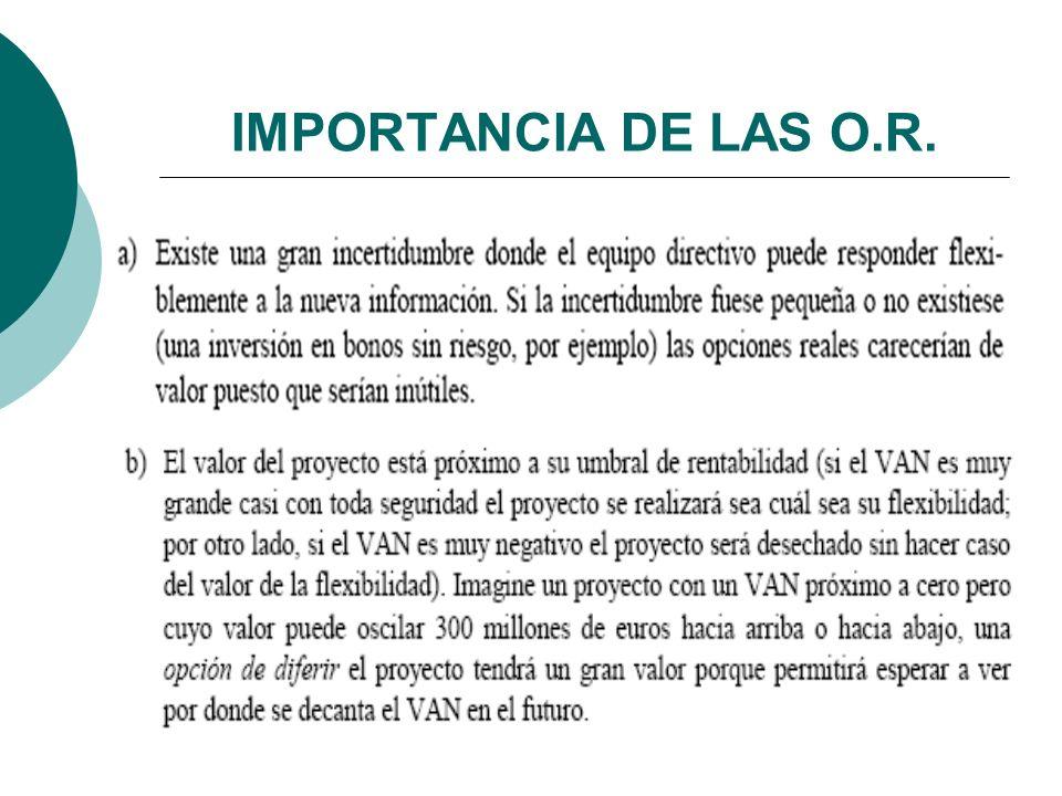 IMPORTANCIA DE LAS O.R.
