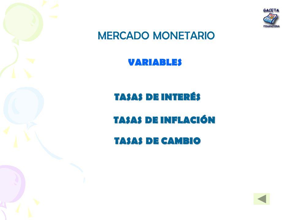 MERCADO MONETARIO VARIABLES TASAS DE INTERÉS TASAS DE INFLACIÓN