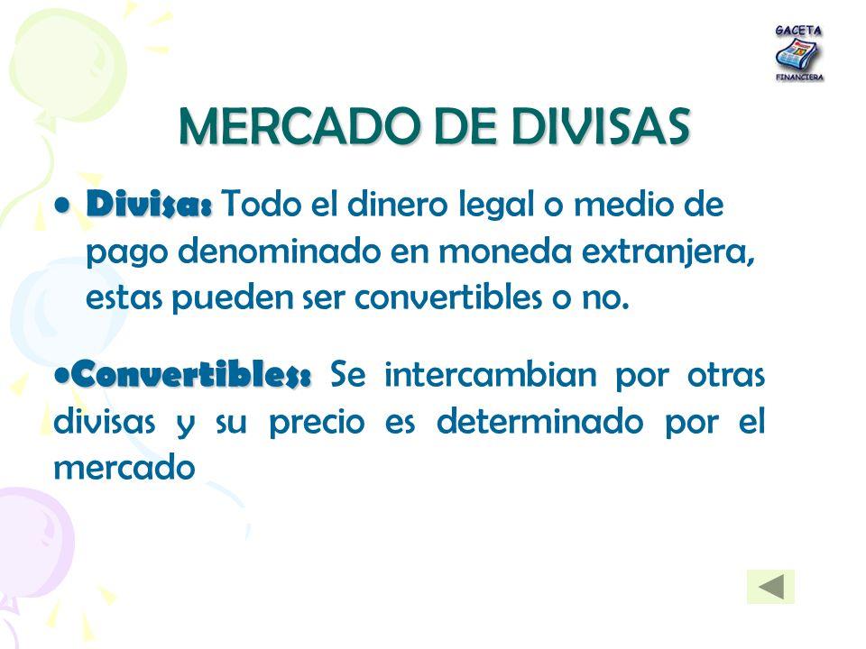 MERCADO DE DIVISAS Divisa: Todo el dinero legal o medio de pago denominado en moneda extranjera, estas pueden ser convertibles o no.